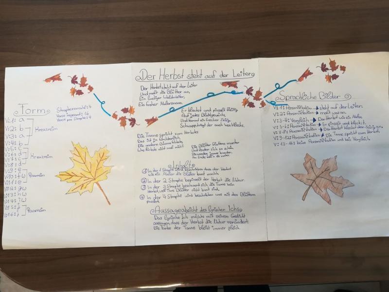 Gedicht Melina 5b