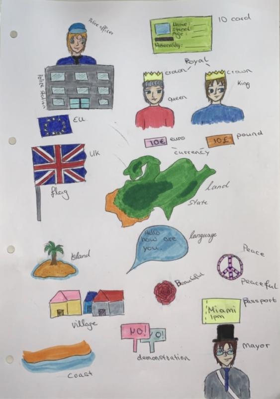 Yasmin_word field_countries